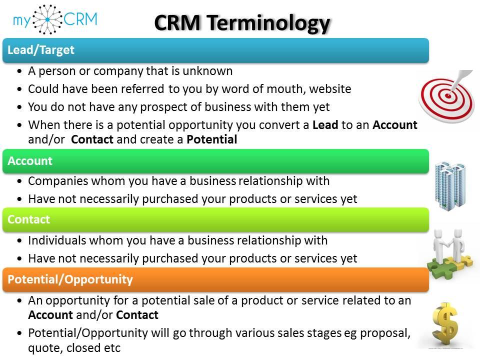 crm-terminology